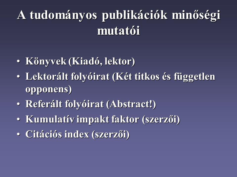 A tudományos publikációk minőségi mutatói Könyvek (Kiadó, lektor)Könyvek (Kiadó, lektor) Lektorált folyóirat (Két titkos és független opponens)Lektorált folyóirat (Két titkos és független opponens) Referált folyóirat (Abstract!)Referált folyóirat (Abstract!) Kumulatív impakt faktor (szerzői)Kumulatív impakt faktor (szerzői) Citációs index (szerzői)Citációs index (szerzői)
