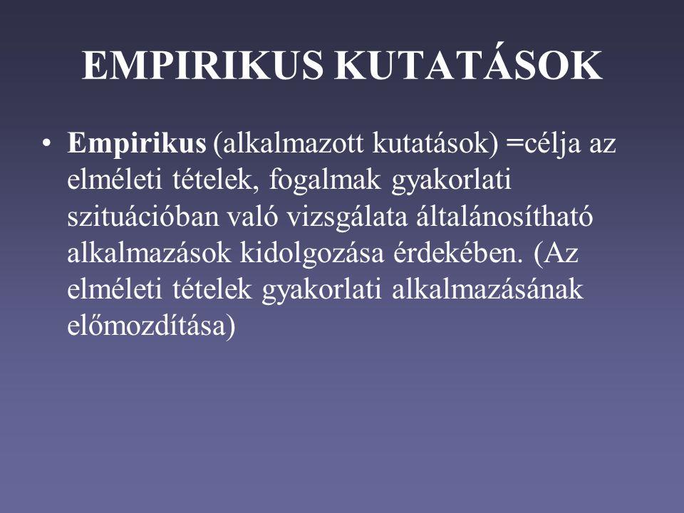 EMPIRIKUS KUTATÁSOK Empirikus (alkalmazott kutatások) =célja az elméleti tételek, fogalmak gyakorlati szituációban való vizsgálata általánosítható alkalmazások kidolgozása érdekében.