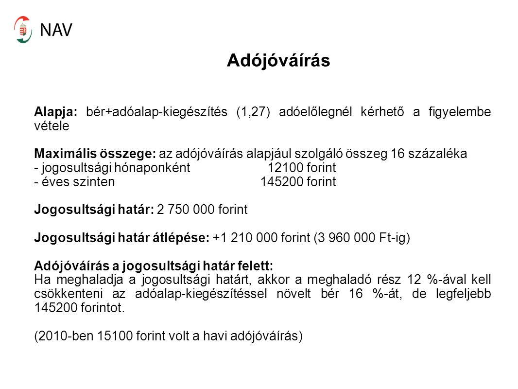 Adójóváírás Alapja: bér+adóalap-kiegészítés (1,27) adóelőlegnél kérhető a figyelembe vétele Maximális összege: az adójóváírás alapjául szolgáló összeg 16 százaléka - jogosultsági hónaponként 12100 forint - éves szinten 145200 forint Jogosultsági határ: 2 750 000 forint Jogosultsági határ átlépése: +1 210 000 forint (3 960 000 Ft-ig) Adójóváírás a jogosultsági határ felett: Ha meghaladja a jogosultsági határt, akkor a meghaladó rész 12 %-ával kell csökkenteni az adóalap-kiegészítéssel növelt bér 16 %-át, de legfeljebb 145200 forintot.