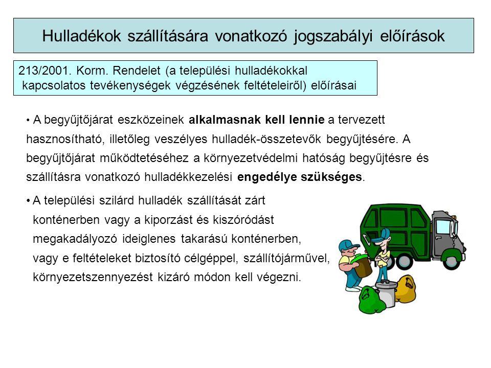 Hulladékok szállítására vonatkozó jogszabályi előírások 213/2001. Korm. Rendelet (a települési hulladékokkal kapcsolatos tevékenységek végzésének felt