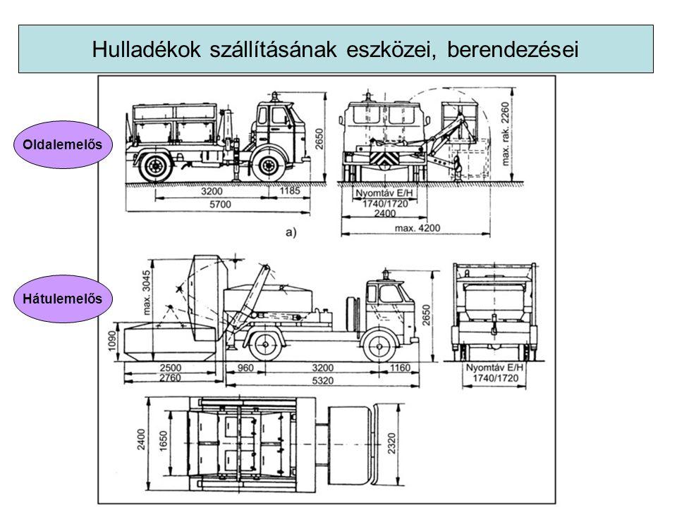 Hulladékok szállításának eszközei, berendezései Hátulemelős Oldalemelős