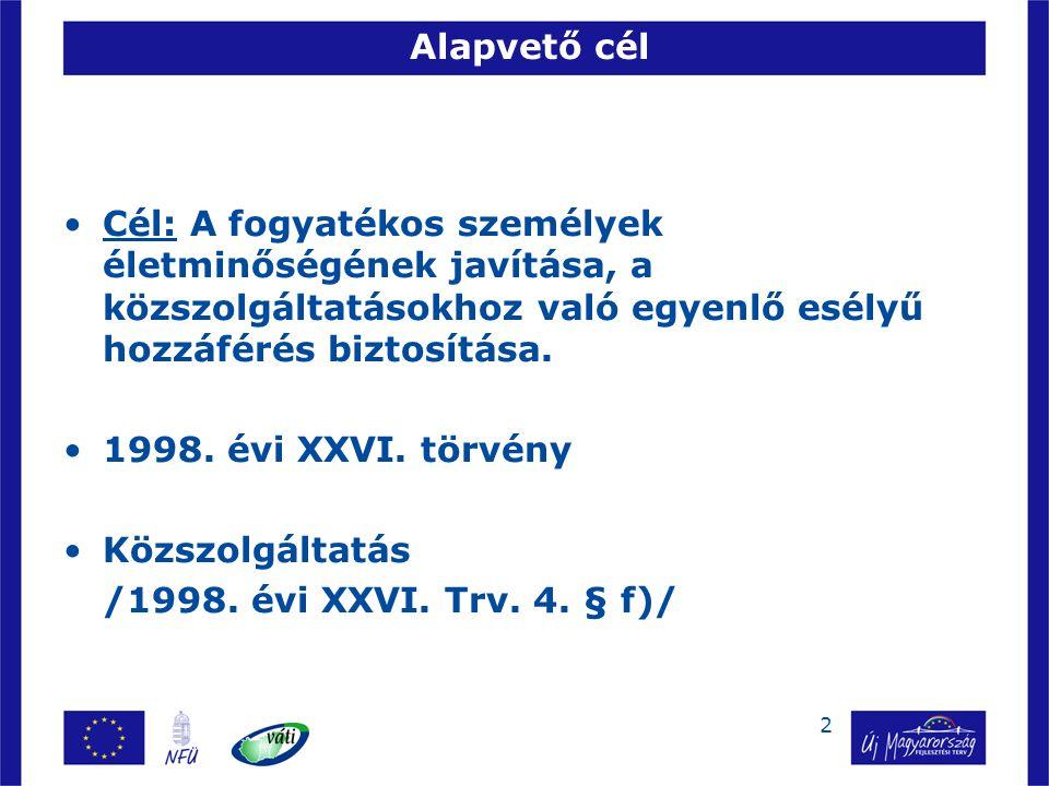 3 Alapinformációk Rendelkezésre álló forrás: 1710 millió Ft Pályázatok benyújtása: 2009.07.01.