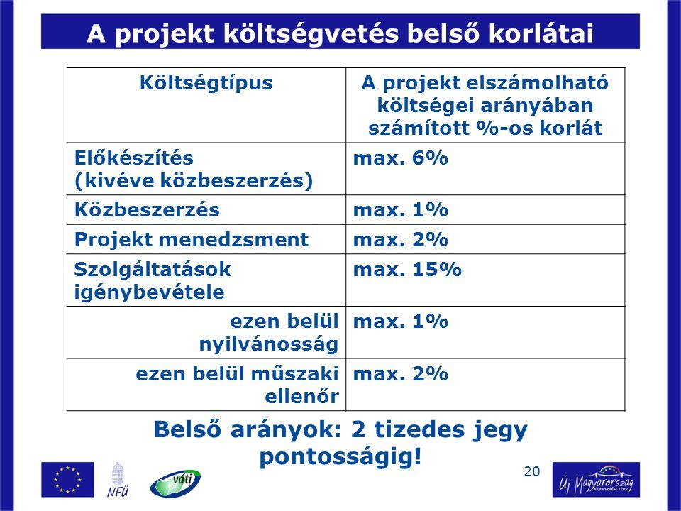 20 A projekt költségvetés belső korlátai KöltségtípusA projekt elszámolható költségei arányában számított %-os korlát Előkészítés (kivéve közbeszerzés