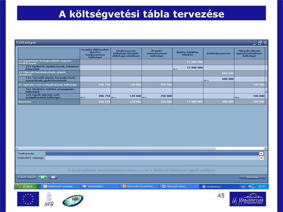 45 A költségvetési tábla tervezése