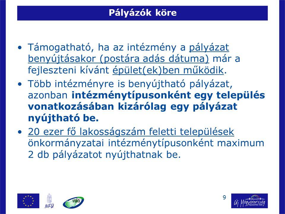 50 Fórum Fórum egy akadálymentes Magyarországért Időpont: 2009.