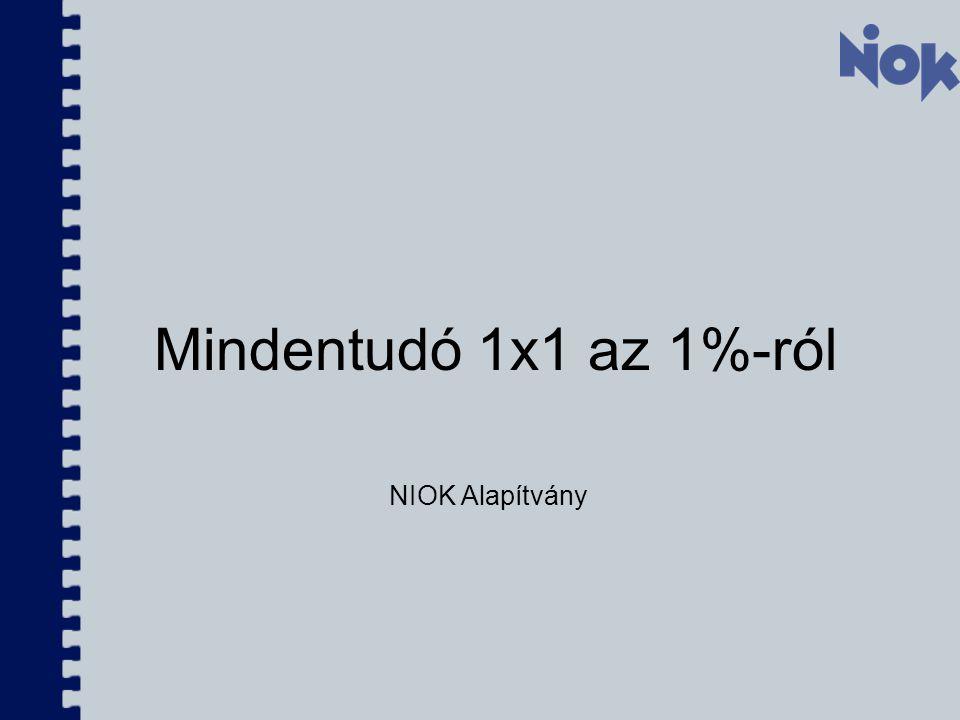 Mindentudó 1x1 az 1%-ról NIOK Alapítvány