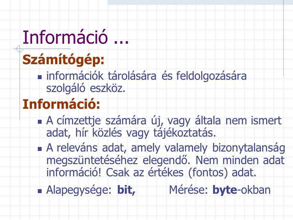 Definíciók Bit – egyetlen bináris jegy Byte (bájt) – egy 8-bites egység (8 jegyű bináris szám) 1 Kbyte (kilobájt, KB) = 1024 byte 1 Mbyte (megabájt, MB) = 1024 2 byte 1 Gbyte (gigabájt, GB) = 1024 3 byte 1 Tbyte (terabájt,TB) = 1024 4 byte