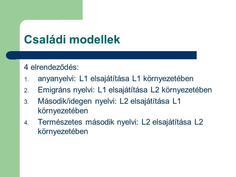 Családi modellek 4 elrendeződés: 1. anyanyelvi: L1 elsajátítása L1 környezetében 2. Emigráns nyelvi: L1 elsajátítása L2 környezetében 3. Második/idege