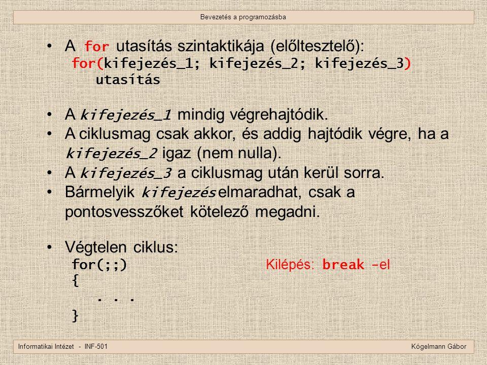 Bevezetés a programozásba Informatikai Intézet - INF-501 Kógelmann Gábor A for utasítás szintaktikája (előltesztelő): for(kifejezés_1; kifejezés_2; ki