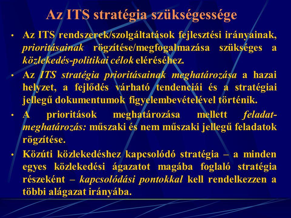 Az ITS stratégia szükségessége Az ITS rendszerek/szolgáltatások fejlesztési irányainak, prioritásainak rögzítése/megfogalmazása szükséges a közlekedés