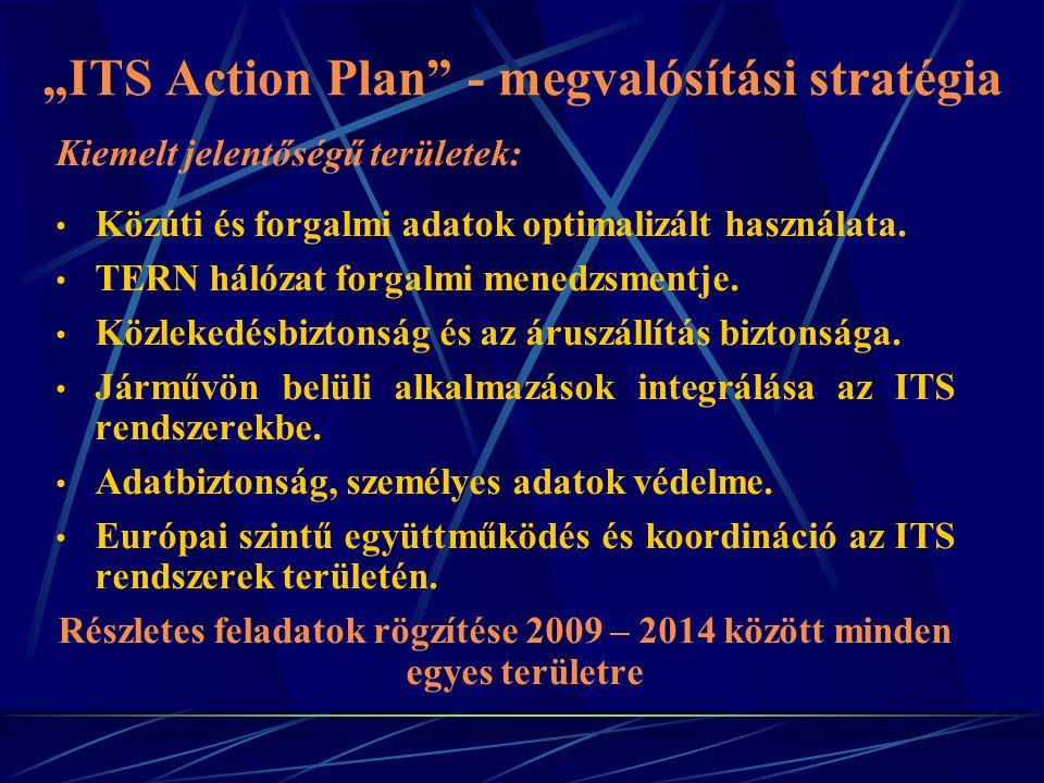 """""""ITS Action Plan"""" - megvalósítási stratégia Kiemelt jelentőségű területek: Közúti és forgalmi adatok optimalizált használata. TERN hálózat forgalmi me"""