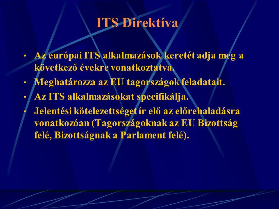 ITS Direktíva Az európai ITS alkalmazások keretét adja meg a következő évekre vonatkoztatva. Meghatározza az EU tagországok feladatait. Az ITS alkalma