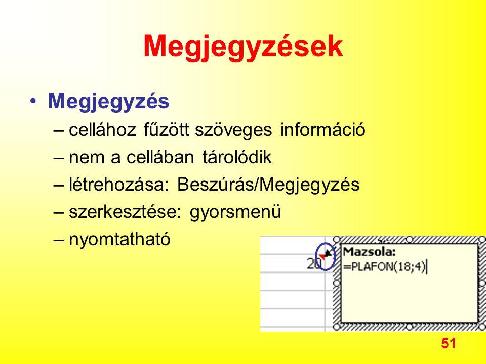 51 Megjegyzések Megjegyzés –cellához fűzött szöveges információ –nem a cellában tárolódik –létrehozása: Beszúrás/Megjegyzés –szerkesztése: gyorsmenü –nyomtatható