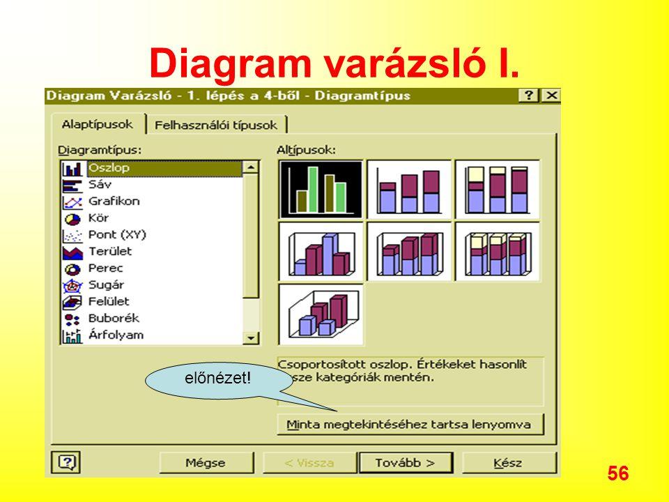 56 Diagram varázsló I. előnézet!