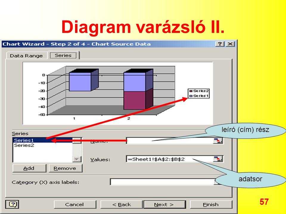 57 Diagram varázsló II. adatsor leíró (cím) rész