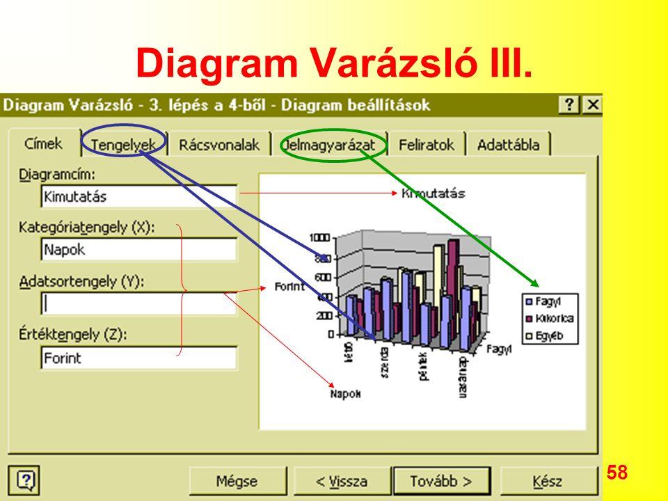 58 Diagram Varázsló III.