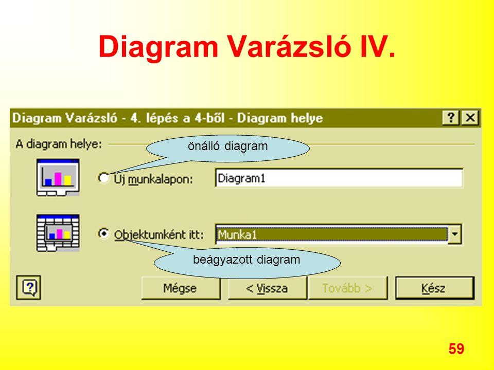 59 Diagram Varázsló IV. önálló diagram beágyazott diagram
