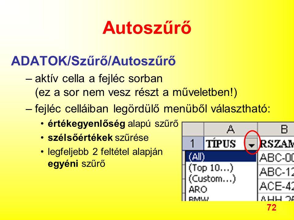 72 Autoszűrő ADATOK/Szűrő/Autoszűrő –aktív cella a fejléc sorban (ez a sor nem vesz részt a műveletben!) –fejléc celláiban legördülő menüből választható: értékegyenlőség alapú szűrő szélsőértékek szűrése legfeljebb 2 feltétel alapján egyéni szűrő