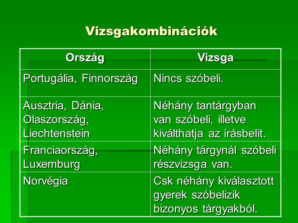 Vizsgakombinációk OrszágVizsga Portugália, Finnország Nincs szóbeli. Ausztria, Dánia, Olaszország, Liechtenstein Néhány tantárgyban van szóbeli, illet
