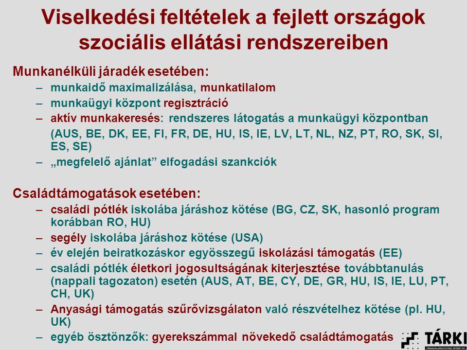"""Viselkedési feltételek a fejlett országok szociális ellátási rendszereiben Munkanélküli járadék esetében: –munkaidő maximalizálása, munkatilalom –munkaügyi központ regisztráció –aktív munkakeresés: rendszeres látogatás a munkaügyi központban (AUS, BE, DK, EE, FI, FR, DE, HU, IS, IE, LV, LT, NL, NZ, PT, RO, SK, SI, ES, SE) –""""megfelelő ajánlat elfogadási szankciók Családtámogatások esetében: –családi pótlék iskolába járáshoz kötése (BG, CZ, SK, hasonló program korábban RO, HU) –segély iskolába járáshoz kötése (USA) –év elején beiratkozáskor egyösszegű iskolázási támogatás (EE) –családi pótlék életkori jogosultságának kiterjesztése továbbtanulás (nappali tagozaton) esetén (AUS, AT, BE, CY, DE, GR, HU, IS, IE, LU, PT, CH, UK) –Anyasági támogatás szűrővizsgálaton való részvételhez kötése (pl."""