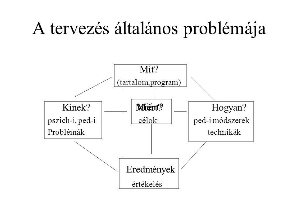 A tervezés általános problémája Mit? (tartalom,program) Kinek? Miért? Hogyan? pszich-i, ped-i célok ped-i módszerek Problémák technikák Eredmények ért