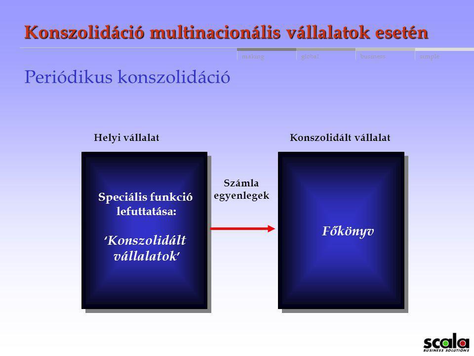 globalbusinessmakingsimple Konszolidáció multinacionális vállalatok esetén P eriódikus konszolidáció egytől harminc vállalat letérképezése a konszolid