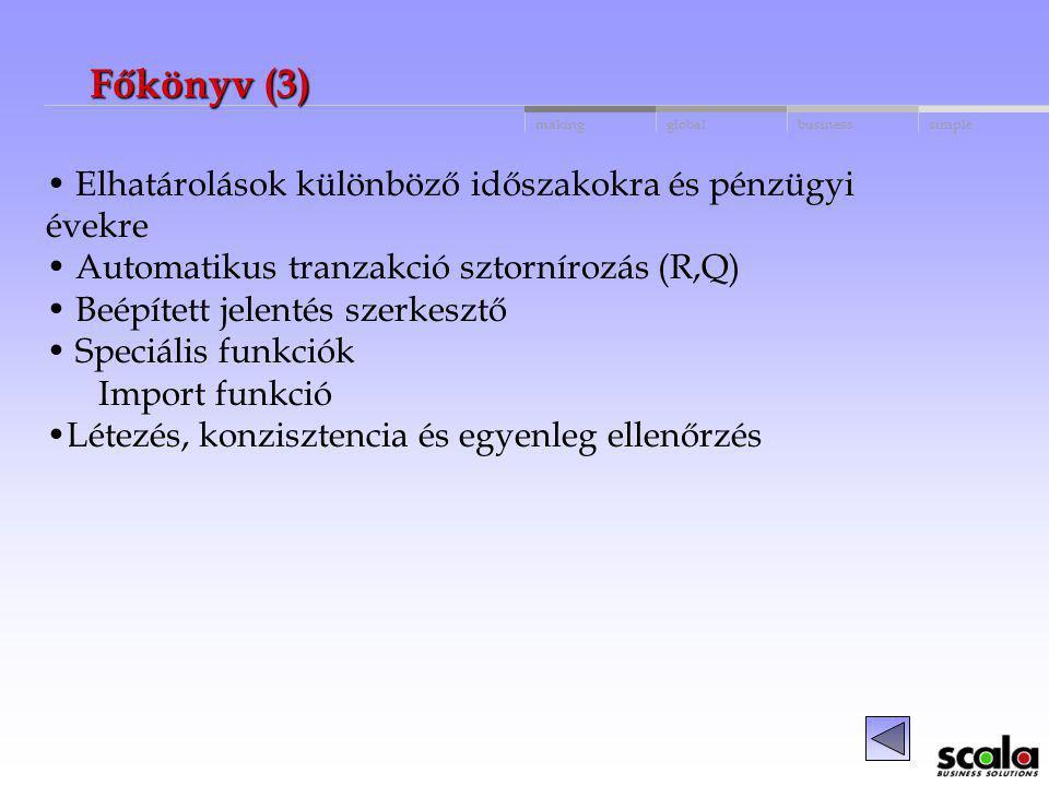 globalbusinessmakingsimple Főkönyv (2) Tranzakciószámok a könyvelési tételek csoportjainak azonosításához Előirányzatok dimenziók szerint Szimulációk