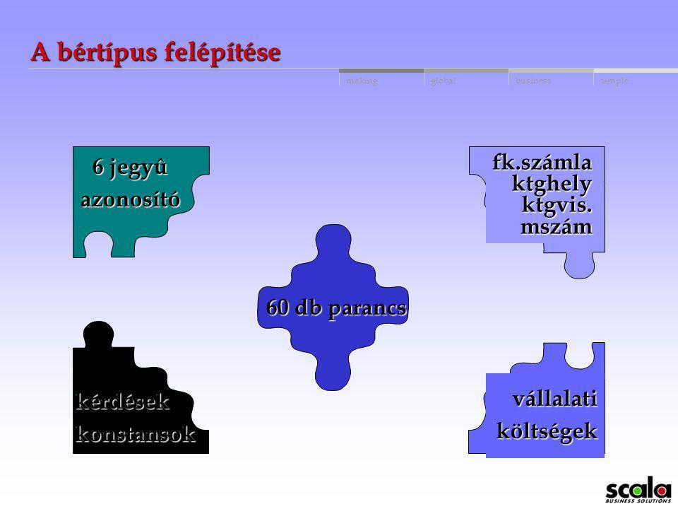 globalbusinessmakingsimple A bértípus § 999999 db, a felhasználó által definiálható kifizetési és levonási jogcím § a bértípusok adatot vehetnek át id