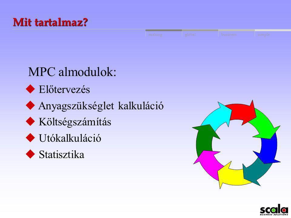 globalbusinessmakingsimple Bérszámfejtés Főkönyv Kimenő számlakönyv Bejövő számlakönyv VevőrendelésBeszerzés Készlet TIR Kapcsolat más modulokkal