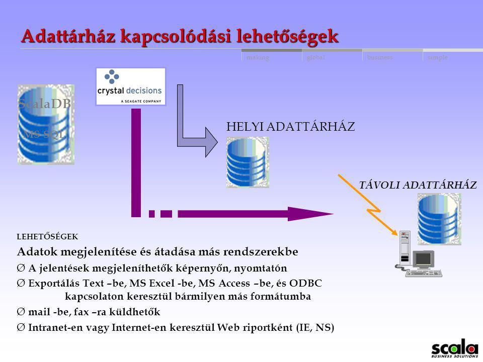 globalbusinessmakingsimple Standard jelentés csomag ScalaDB MS SQL LEHETŐSÉGEK Előre előkészített szabványos jelentések Ø A magyar jogszabályoknak meg