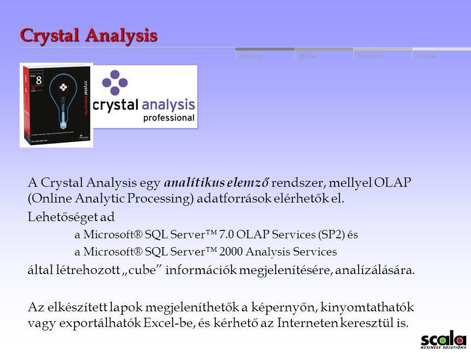 globalbusinessmakingsimple Crystal Reports – működése (7) Szabadon módosítható pl. számolt mezőkkel
