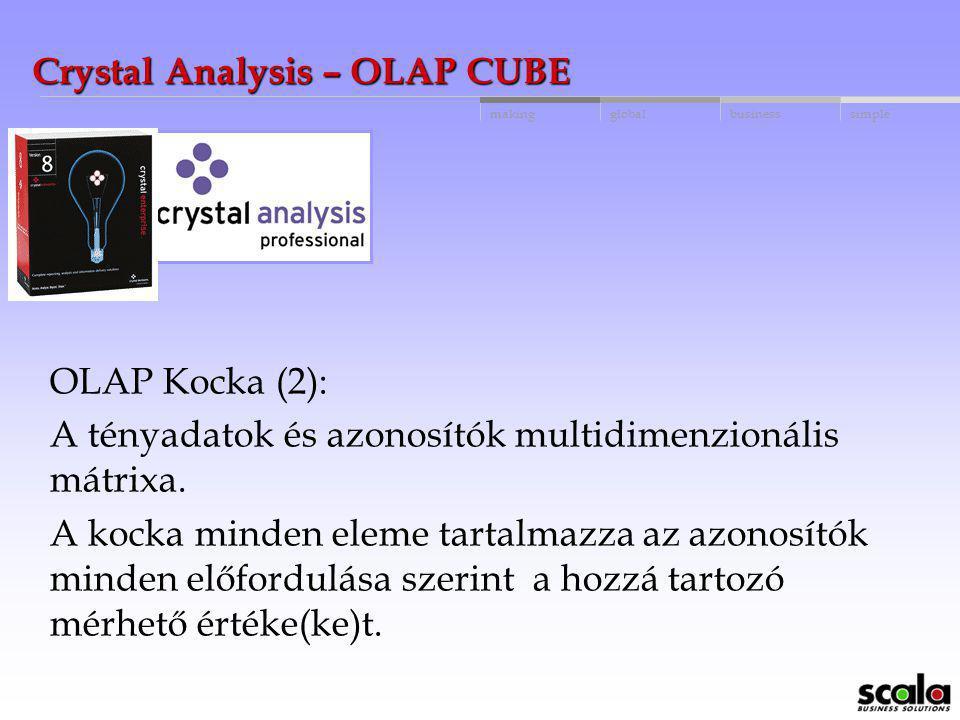 globalbusinessmakingsimple Crystal Analysis – OLAP CUBE OLAP Kocka (1): - a mérhető adatok (mennyiség, érték...) - és az azonosító adatok (idő, termék
