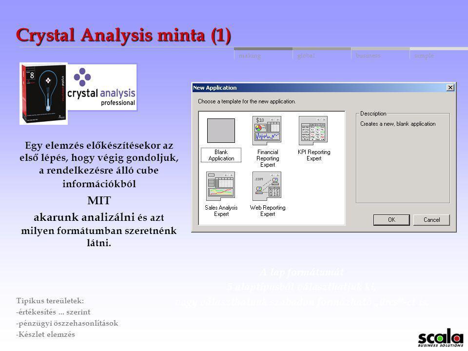 globalbusinessmakingsimple Crystal Analysis – OLAP CUBE OLAP Kocka (2): A tényadatok és azonosítók multidimenzionális mátrixa. A kocka minden eleme ta