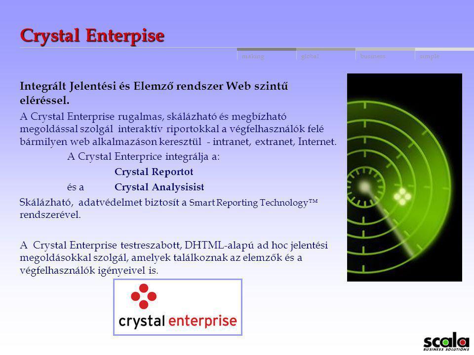 globalbusinessmakingsimple Crystal Analysis minta (3)...és az elemzés első lapja