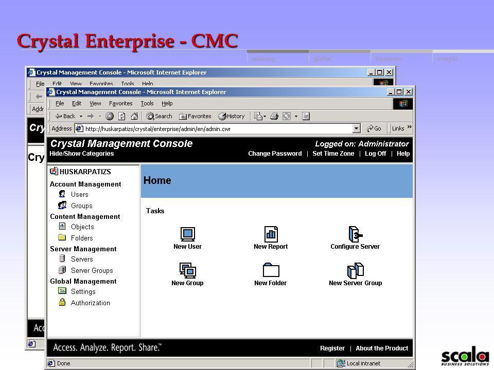 globalbusinessmakingsimple Crystal Enterprise - Launchpad