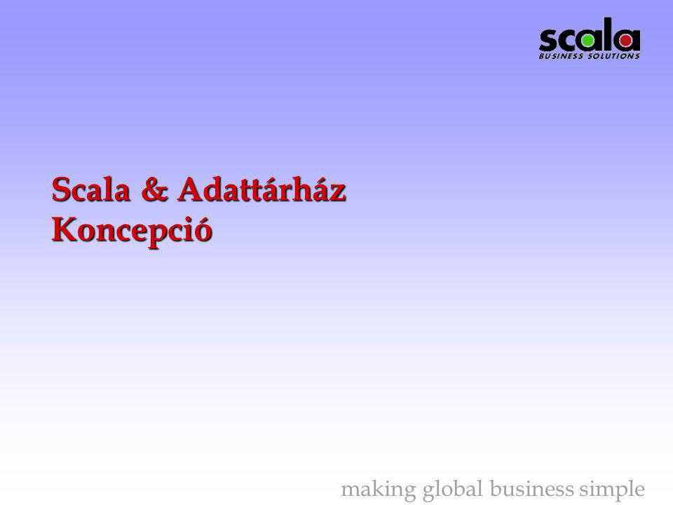globalbusinessmakingsimple Crystal Enterprise – Report View