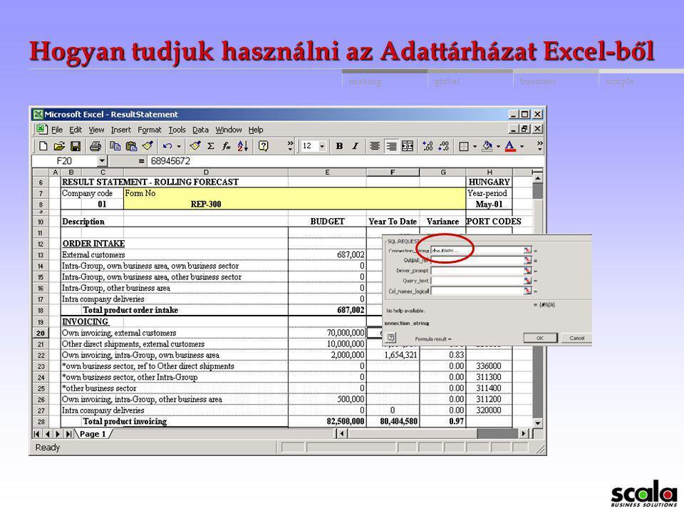 globalbusinessmakingsimple Hogyan tudjuk használni az Adattárházat Excel-ből