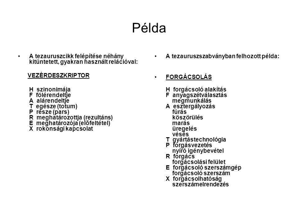 Példa A tezauruszcikk felépítése néhány kitüntetett, gyakran használt relációval: VEZÉRDESZKRIPTOR H szinonimája F fölérendeltje A alárendeltje T egésze (totum) P része (pars) R meghatározottja (rezultáns) E meghatározója (elõfeltétel) X rokonsági kapcsolat A tezauruszszabványban felhozott példa: FORGÁCSOLÁS H forgácsoló alakítás F anyagszétválasztás megmunkálás A esztergályozás fúrás köszörülés marás üregelés vésés T gyártástechnológia P forgásvezetés nyíró igénybevétel R forgács forgácsolási felület E forgácsoló szerszámgép forgácsoló szerszám X forgácsolhatóság szerszámelrendezés