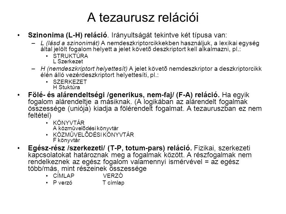 A tezaurusz relációi Szinonima (L-H) reláció. Irányultságát tekintve két típusa van: –L (lásd a szinonimát) A nemdeszkriptorcikkekben használjuk, a le