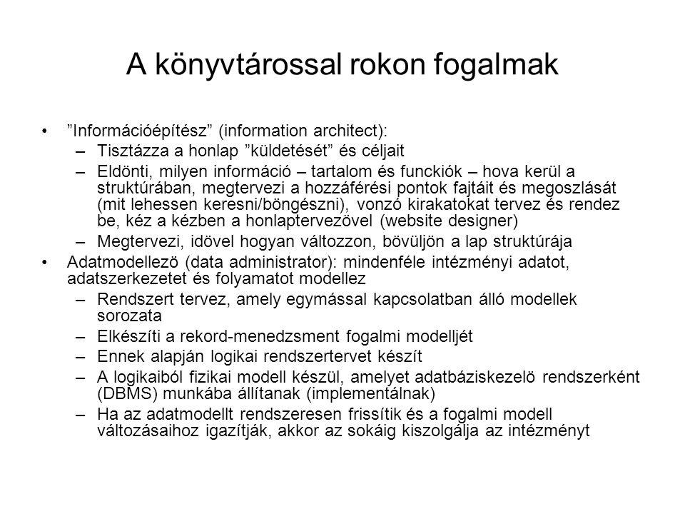 """A könyvtárossal rokon fogalmak """"Információépítész"""" (information architect): –Tisztázza a honlap """"küldetését"""" és céljait –Eldönti, milyen információ –"""