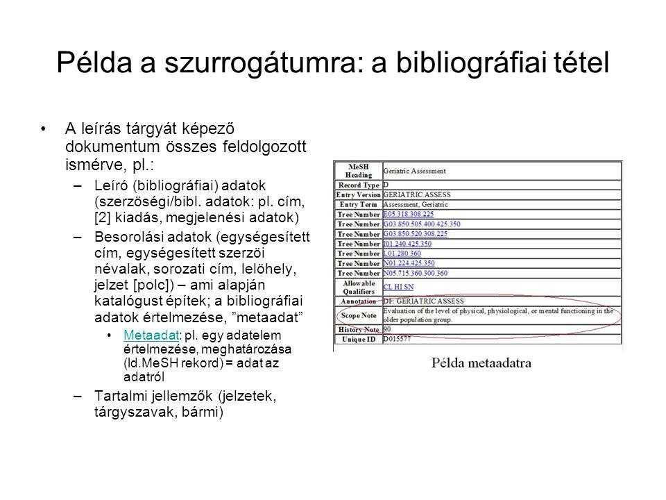 Példa a szurrogátumra: a bibliográfiai tétel A leírás tárgyát képező dokumentum összes feldolgozott ismérve, pl.: –Leíró (bibliográfiai) adatok (szerz