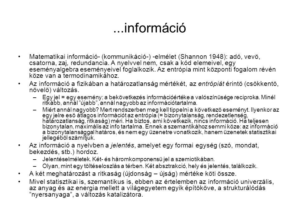 ...információ Matematikai információ- (kommunikáció-) -elmélet (Shannon 1948): adó, vevö, csatorna, zaj, redundancia. A nyelvvel nem, csak a kód eleme