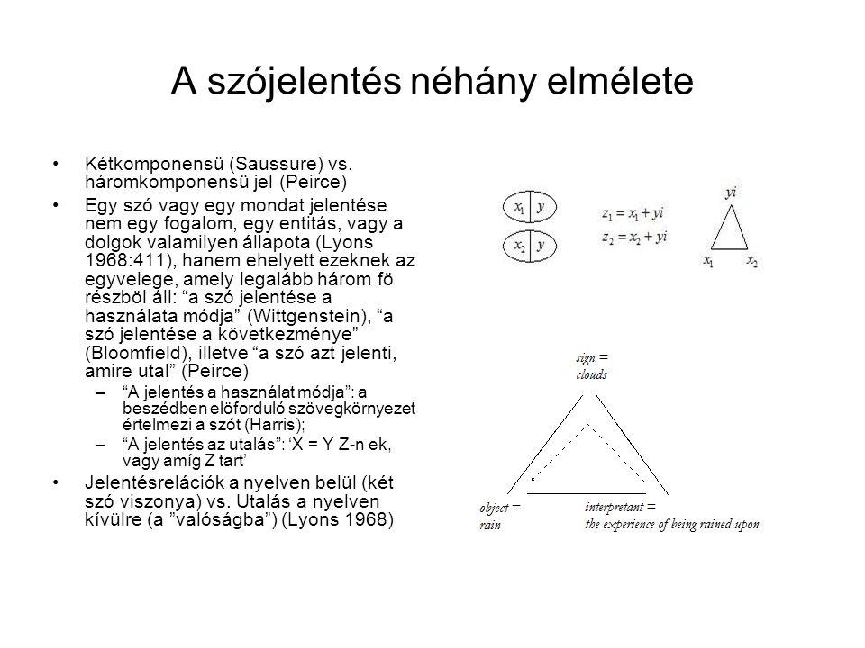A szójelentés néhány elmélete Kétkomponensü (Saussure) vs. háromkomponensü jel (Peirce) Egy szó vagy egy mondat jelentése nem egy fogalom, egy entitás