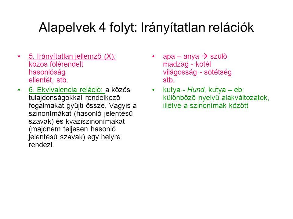 Alapelvek 4 folyt: Irányítatlan relációk 5. Irányítatlan jellemzõ (X): közös fölérendelt hasonlóság ellentét, stb. 6. Ekvivalencia reláció: a közös tu