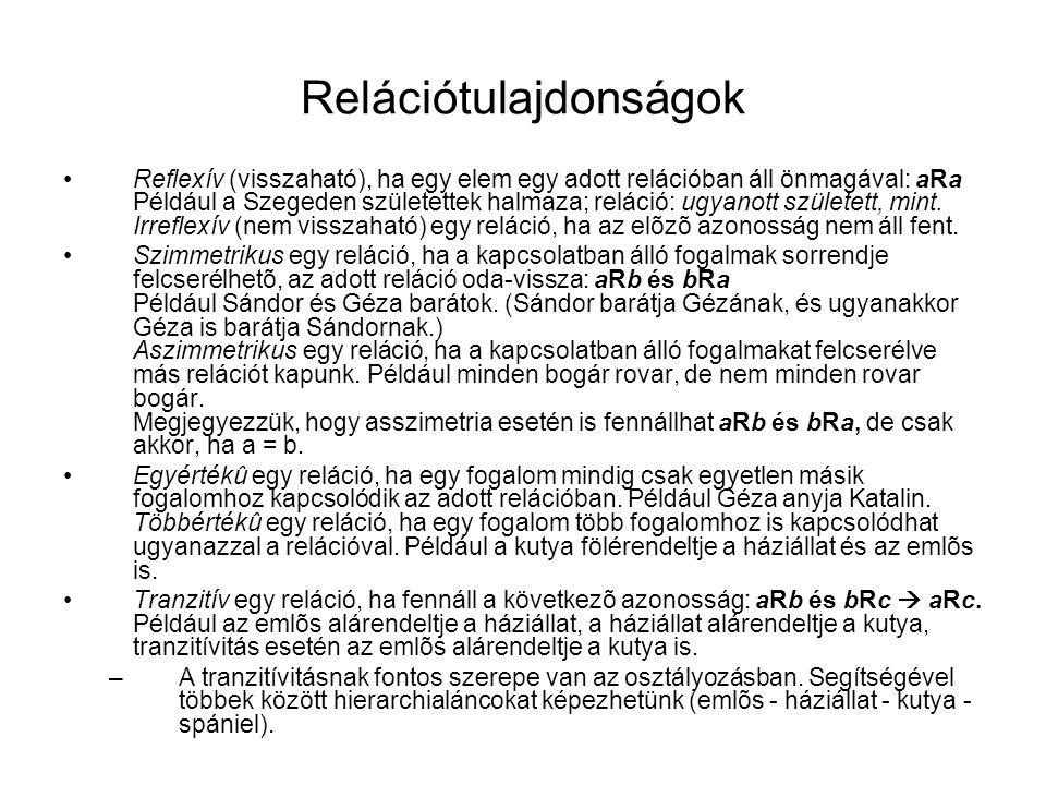 Relációtulajdonságok Reflexív (visszaható), ha egy elem egy adott relációban áll önmagával: aRa Például a Szegeden születettek halmaza; reláció: ugyan