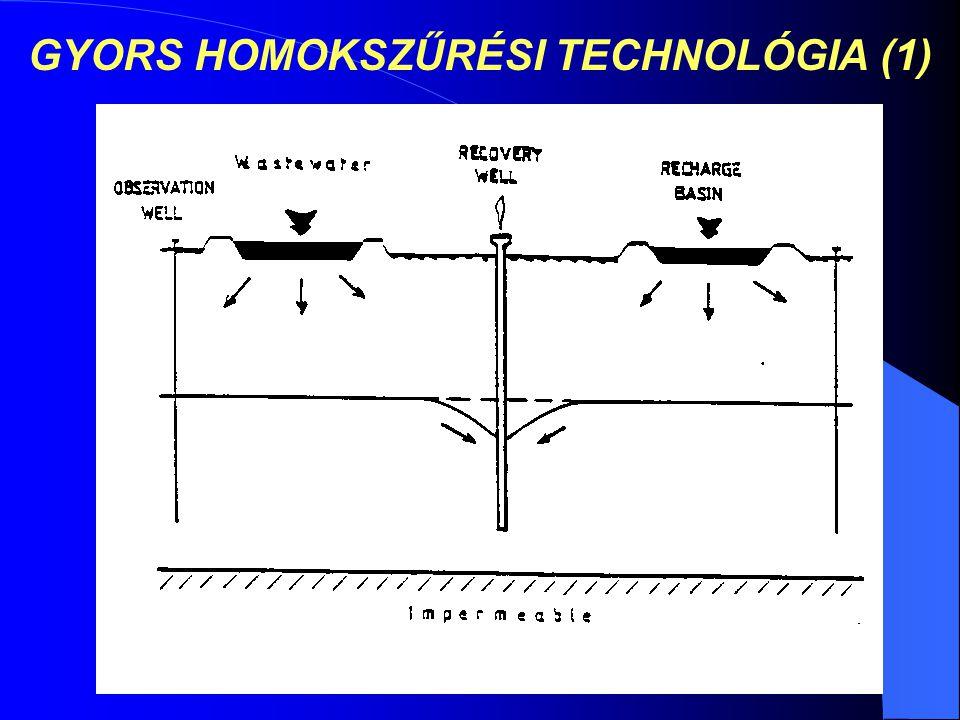 GYORS HOMOKSZŰRÉSI TECHNOLÓGIA (1)