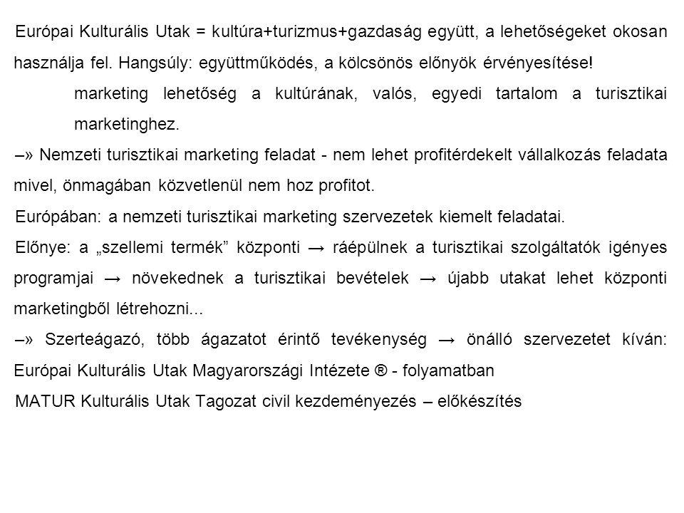 Liszt Útja ® * - Marketing javaslatok – tematikus csoportosításban /dőlt betűvel az árusításra szánt írott és zenei kiadványok/