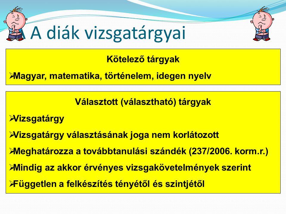 Magyar állami ösztöndíjas képzések tervezett illetve módosított ponthatárai 2013-ban valamint a ponthatárok 2014-ben..