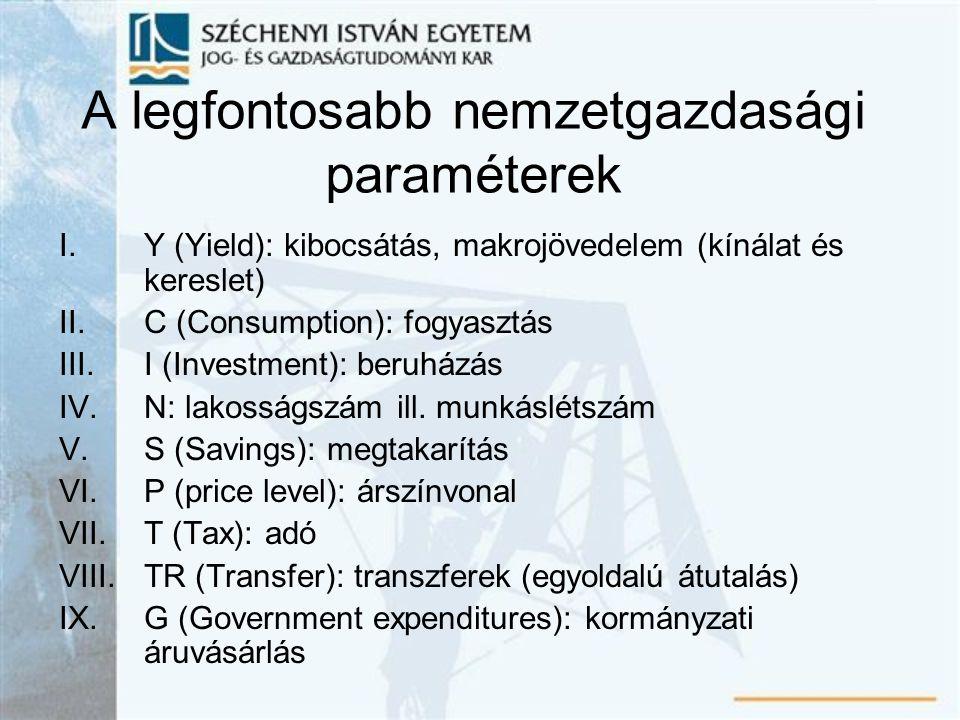A legfontosabb nemzetgazdasági paraméterek I.Y (Yield): kibocsátás, makrojövedelem (kínálat és kereslet) II.C (Consumption): fogyasztás III.I (Investm