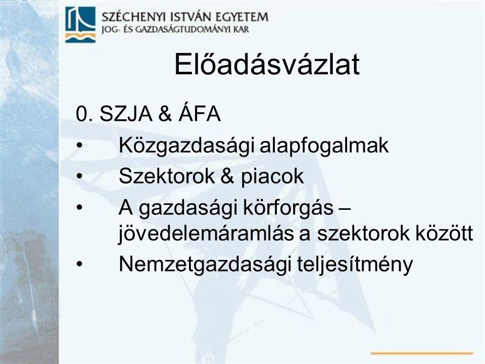 Előadásvázlat 0. SZJA & ÁFA Közgazdasági alapfogalmak Szektorok & piacok A gazdasági körforgás – jövedelemáramlás a szektorok között Nemzetgazdasági t
